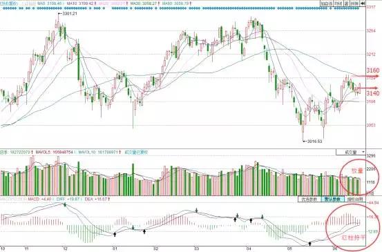 葡京线上网址:股票市场人气好转快步进场还来得及!