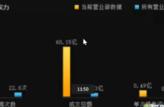 2016年10月28日经传多赢投顾直击王张鸿