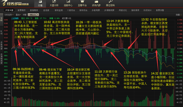 【涨停复盘6.13】题材股、超跌反弹股全面爆发