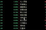 2017年8月23日经传多赢投顾直击廖勇