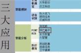 2017年9月15日经传多赢投顾直击王张鸿