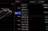2017年9月20日经传多赢投顾直击廖勇