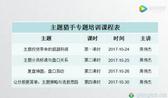 经传软件2017年10月26日晚主题猎手专题培训《复盘神器:盘口异动》