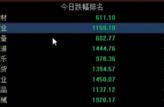 2016年12月30日经传多赢投顾直击王张鸿