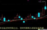 2016年12月2日经传多赢投顾直击王张鸿