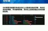 经传多赢天玑版L2版-分价表}