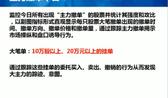 经传多赢天玑版L2版-主力撤单平台
