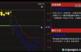 2016年01月21日经传多赢投顾直击王张鸿