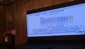 经传多赢2016中国资本市场投资策略报告会:连平-中国经济正在软着陆(上)